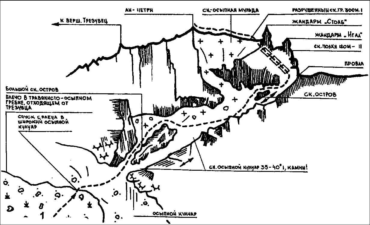 Ай-Петри с юга, из ущелья Узункол.